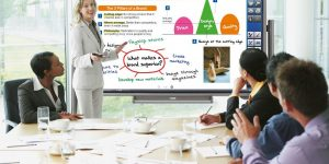 interactive whiteboard for business and classroom