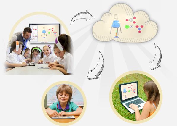 ICT Classrooms